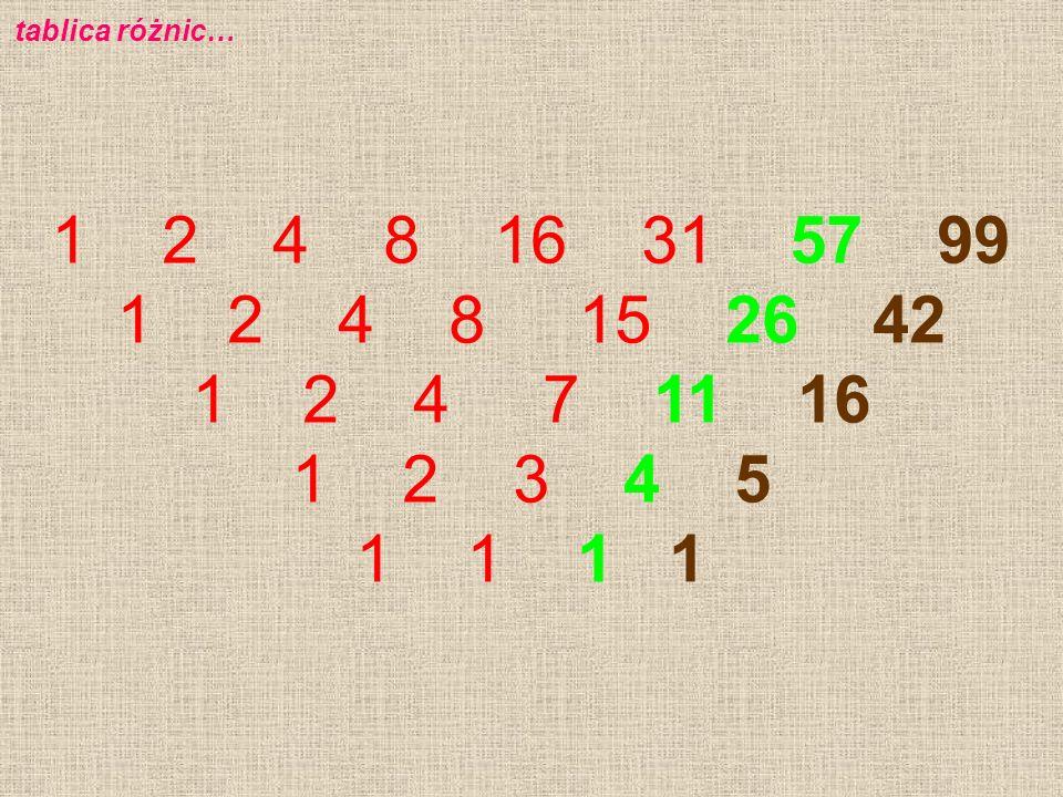 tablica różnic… 1 2 4 8 16 31 57 99. 1 2 4 8 15 26 42. 1 2 4 7 11 16.