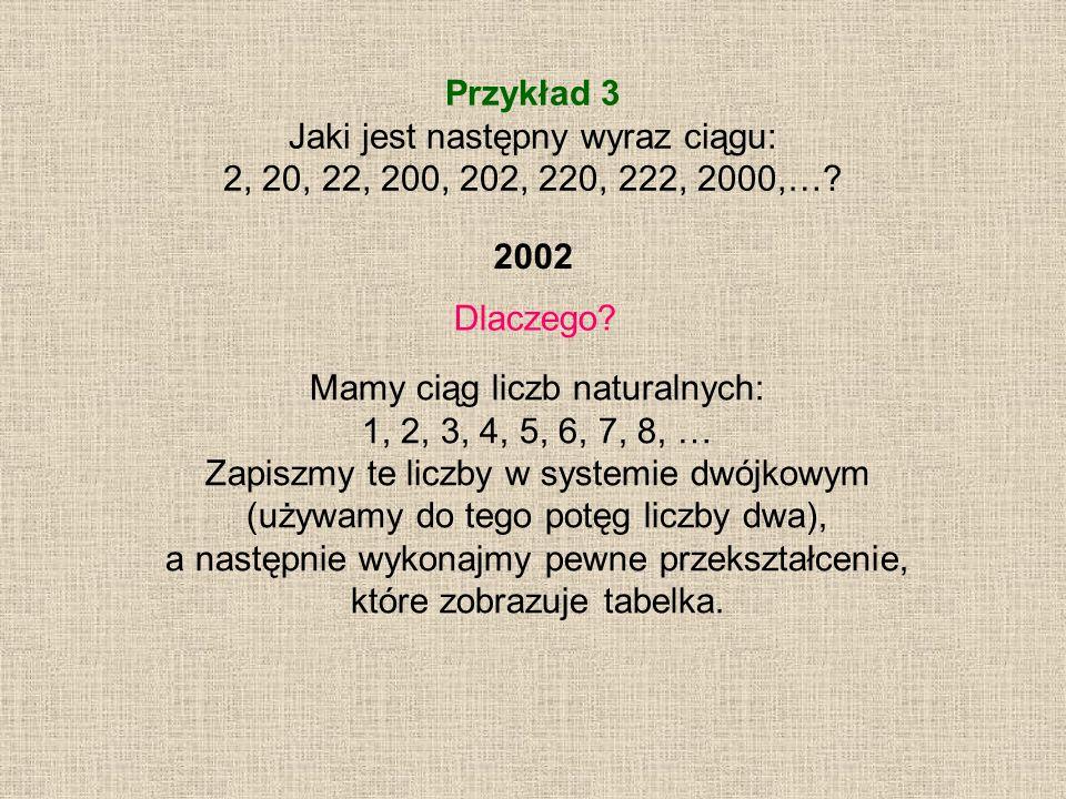 Jaki jest następny wyraz ciągu: 2, 20, 22, 200, 202, 220, 222, 2000,…