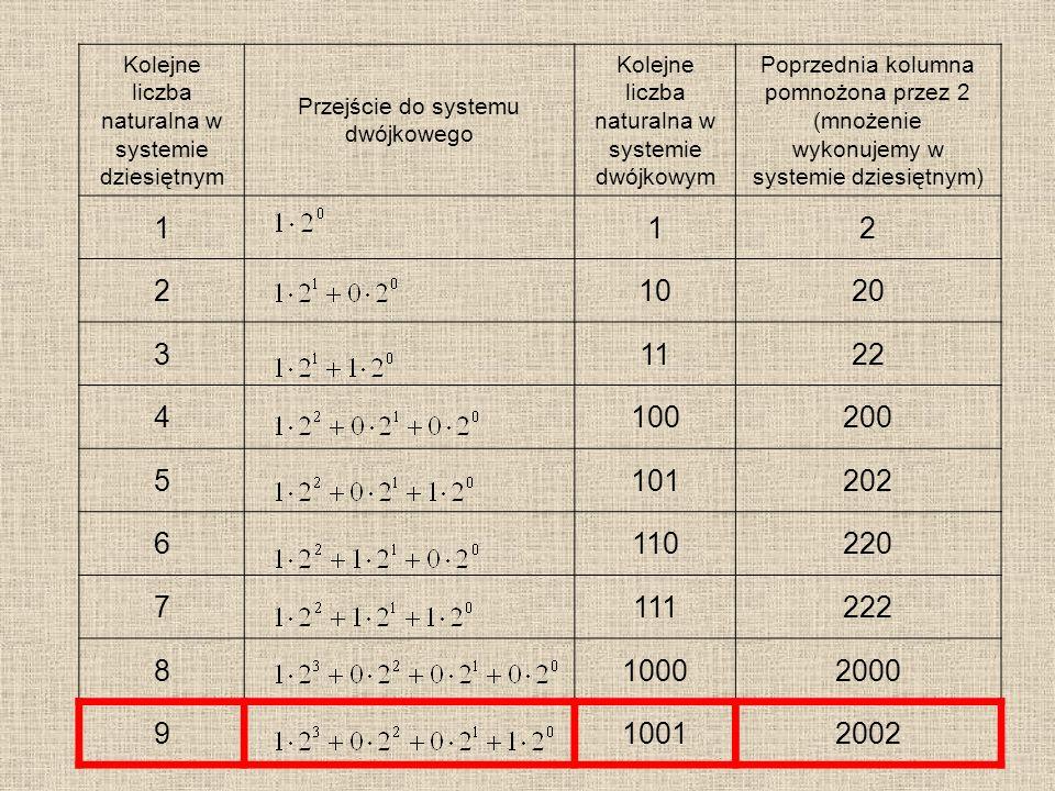 Kolejne liczba naturalna w systemie dziesiętnym
