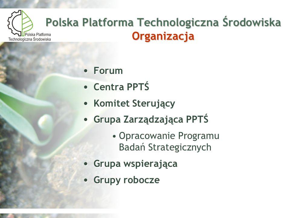 Polska Platforma Technologiczna Środowiska Organizacja