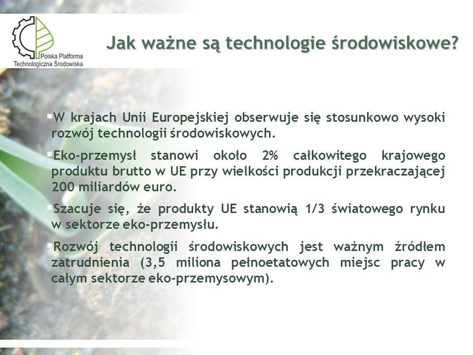 Jak ważne są technologie środowiskowe