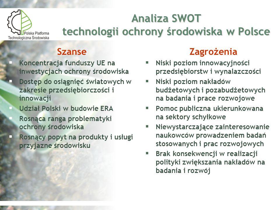 Analiza SWOT technologii ochrony środowiska w Polsce