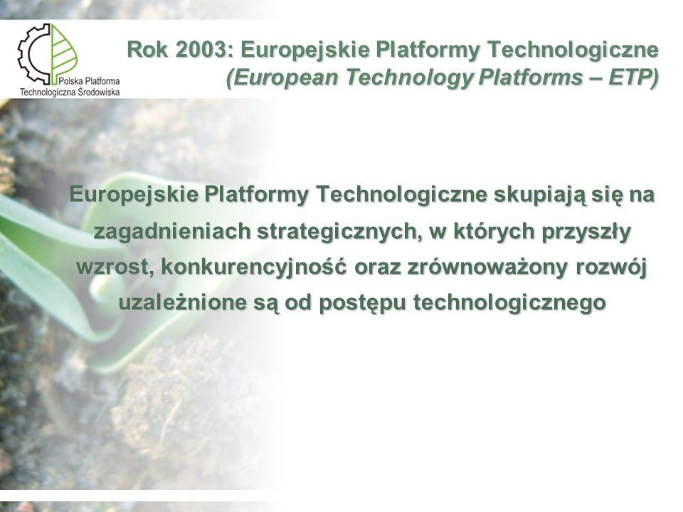 Rok 2003: Europejskie Platformy Technologiczne (European Technology Platforms – ETP)
