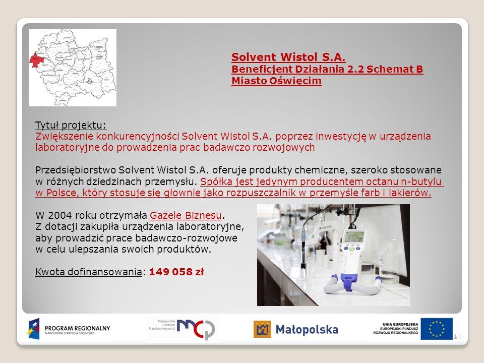 Solvent Wistol S.A. Beneficjent Działania 2.2 Schemat B