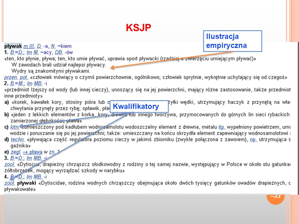 KSJP Ilustracja empiryczna Kwalifikatory