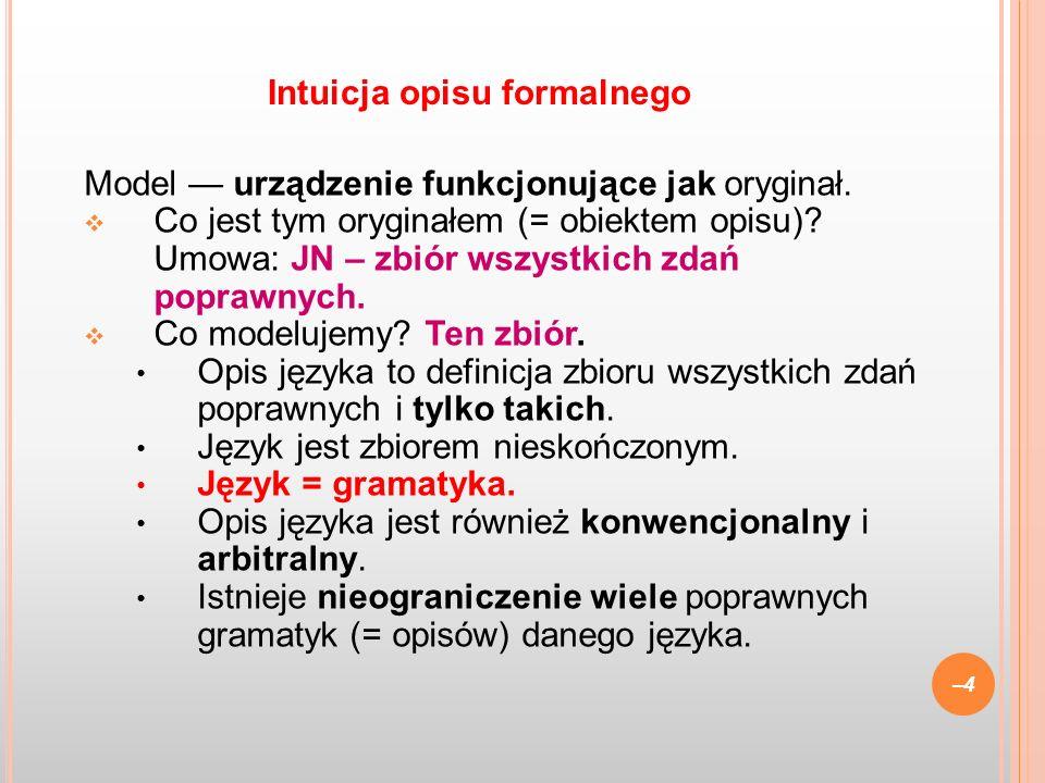 Intuicja opisu formalnego