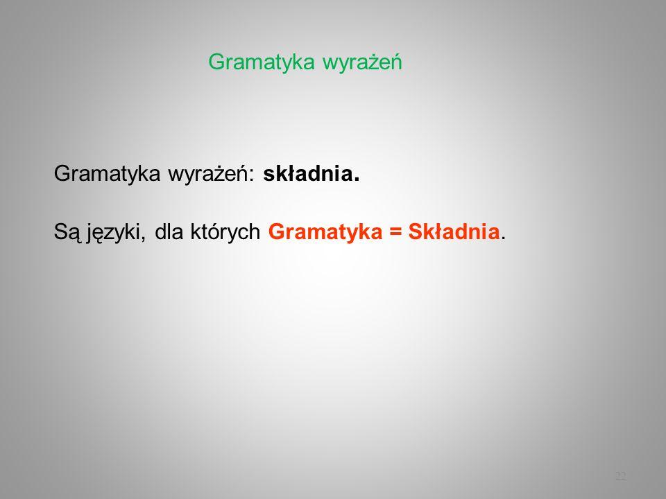 Gramatyka wyrażeń Gramatyka wyrażeń: składnia. Są języki, dla których Gramatyka = Składnia.