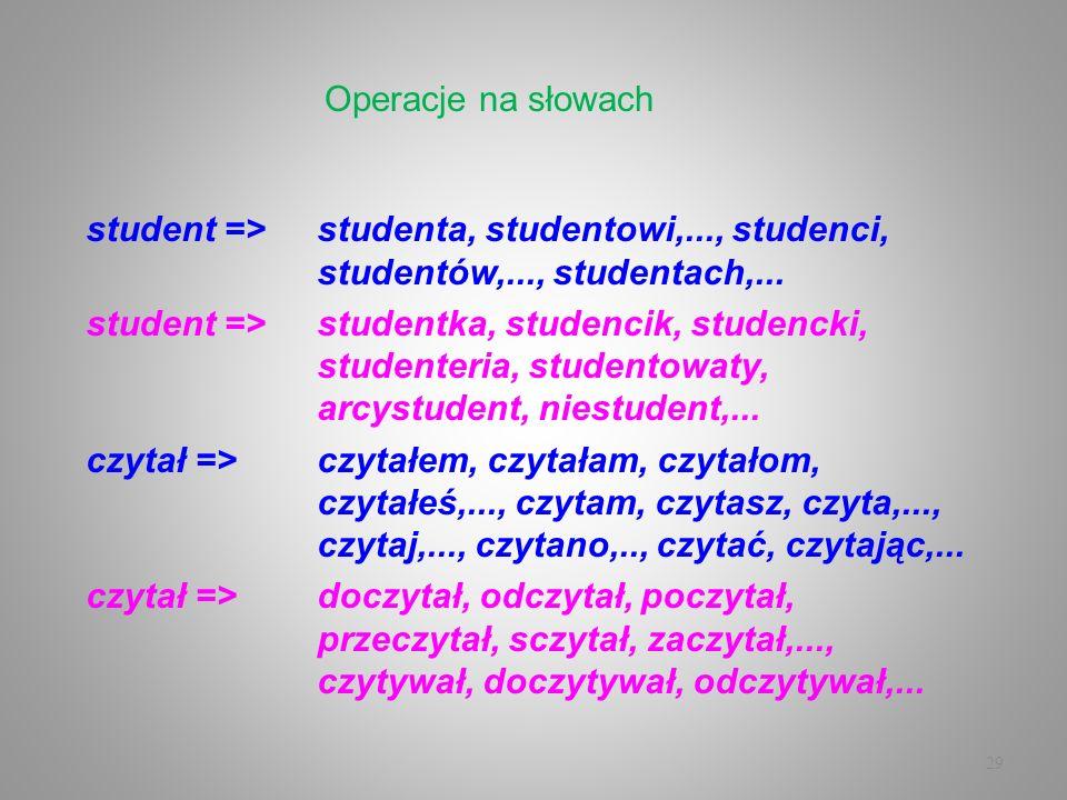 Operacje na słowachstudent => studenta, studentowi,..., studenci, studentów,..., studentach,...