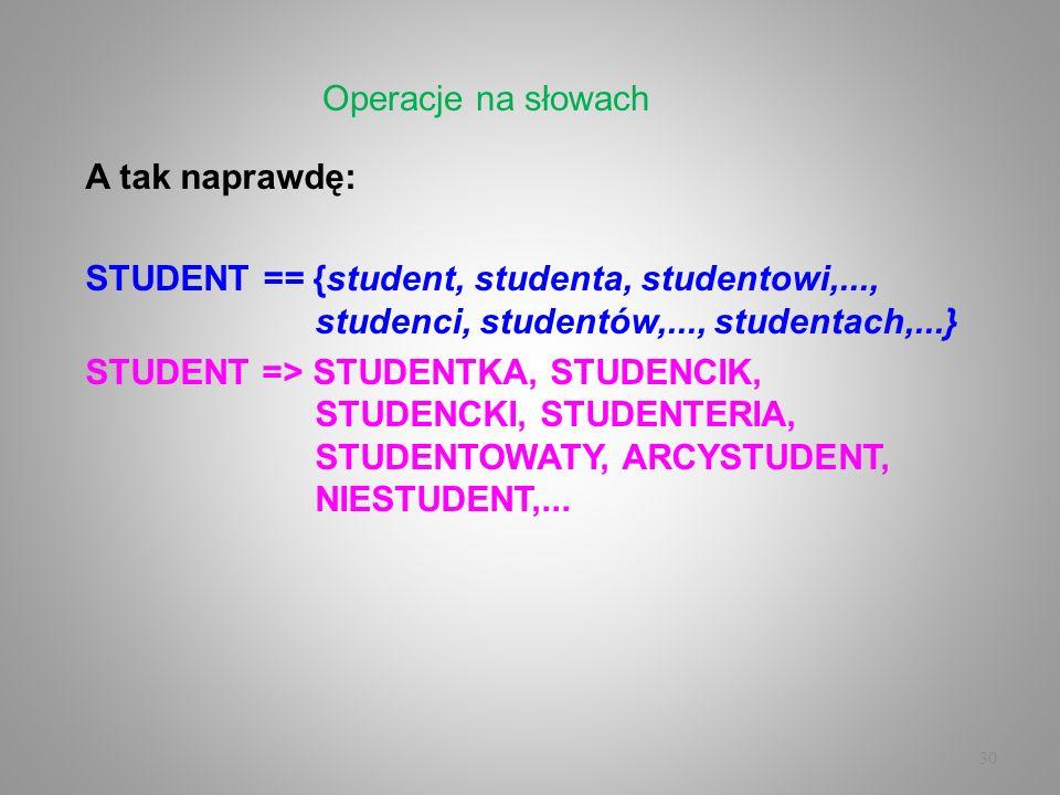Operacje na słowach A tak naprawdę: STUDENT == {student, studenta, studentowi,..., studenci, studentów,..., studentach,...}