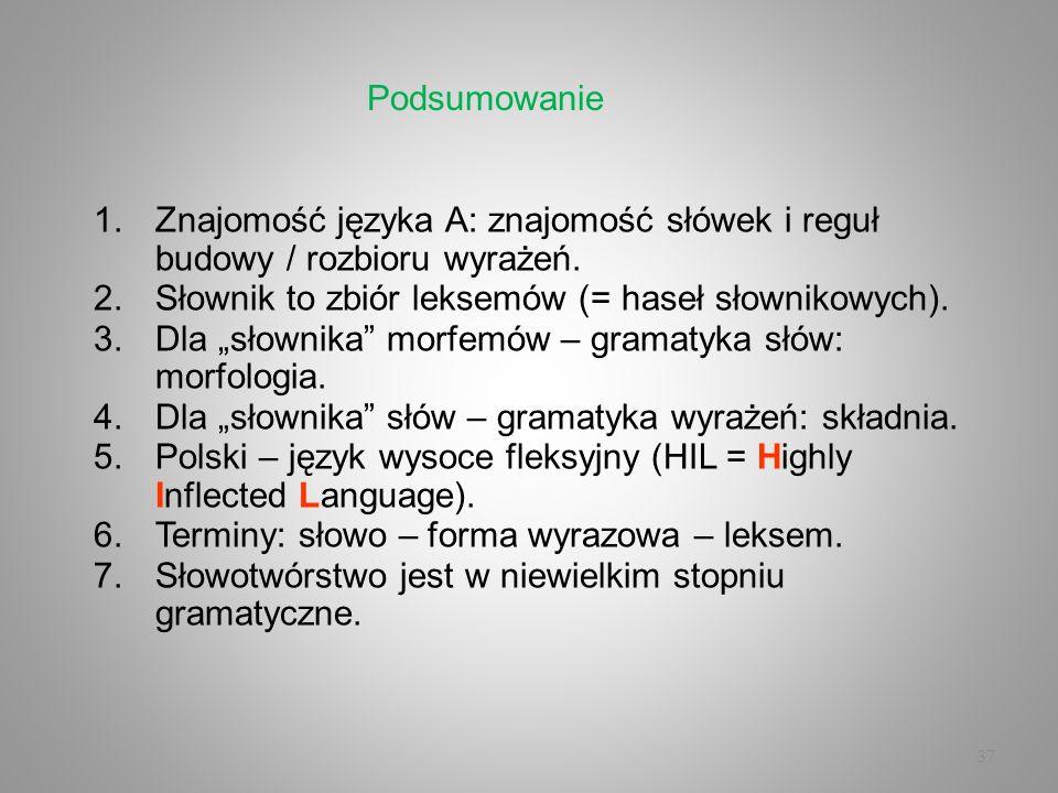 PodsumowanieZnajomość języka A: znajomość słówek i reguł budowy / rozbioru wyrażeń. Słownik to zbiór leksemów (= haseł słownikowych).