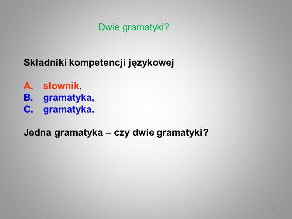 Dwie gramatyki. Składniki kompetencji językowej. słownik, gramatyka, gramatyka.
