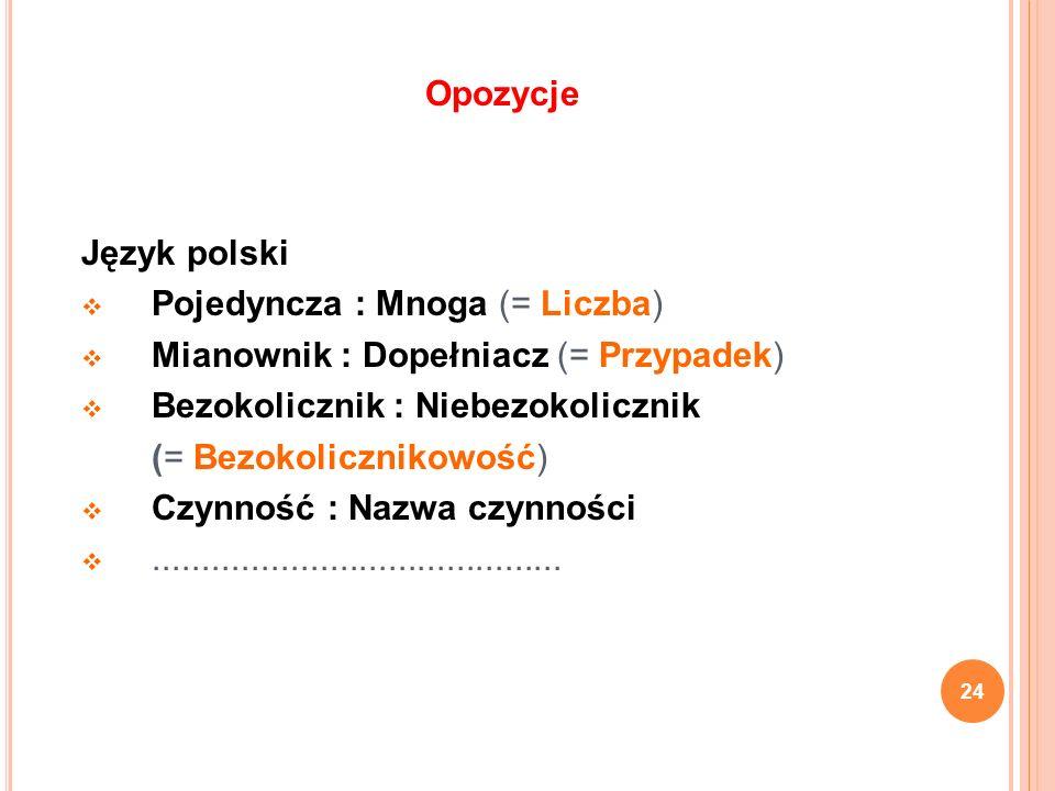 Opozycje Język polski. Pojedyncza : Mnoga (= Liczba) Mianownik : Dopełniacz (= Przypadek) Bezokolicznik : Niebezokolicznik.