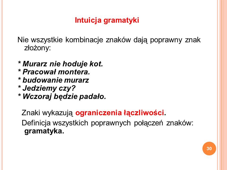 Intuicja gramatyki