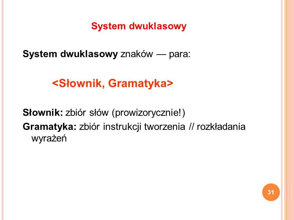 <Słownik, Gramatyka>