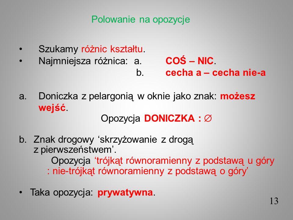 Polowanie na opozycje Szukamy różnic kształtu. Najmniejsza różnica: a. COŚ – NIC. b. cecha a – cecha nie-a.