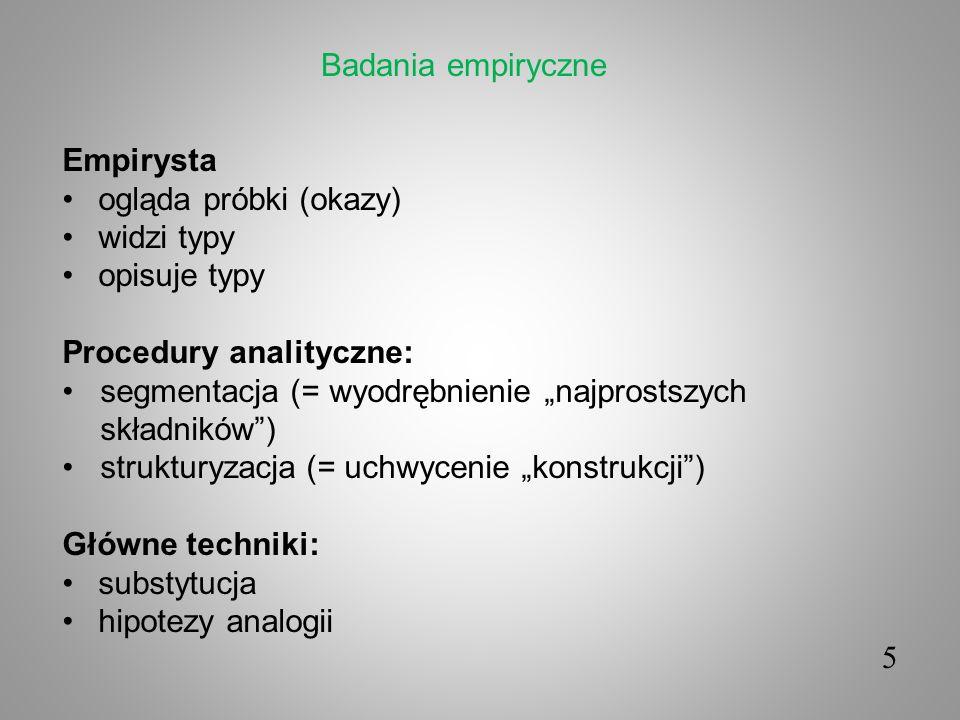 Badania empiryczne Empirysta. ogląda próbki (okazy) widzi typy. opisuje typy. Procedury analityczne: