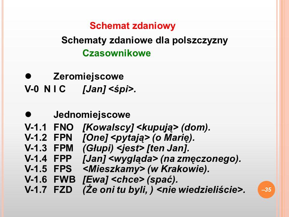 Schemat zdaniowy