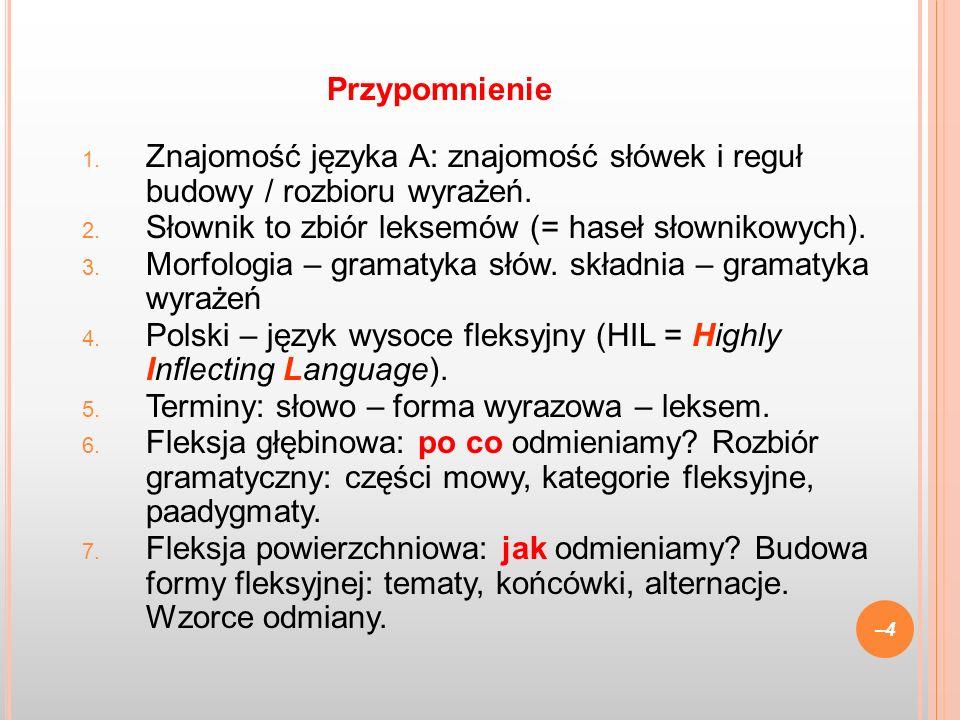 Przypomnienie Znajomość języka A: znajomość słówek i reguł budowy / rozbioru wyrażeń. Słownik to zbiór leksemów (= haseł słownikowych).