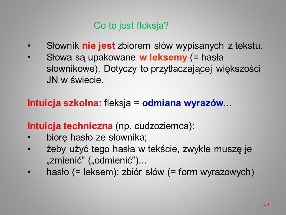Co to jest fleksja Słownik nie jest zbiorem słów wypisanych z tekstu.