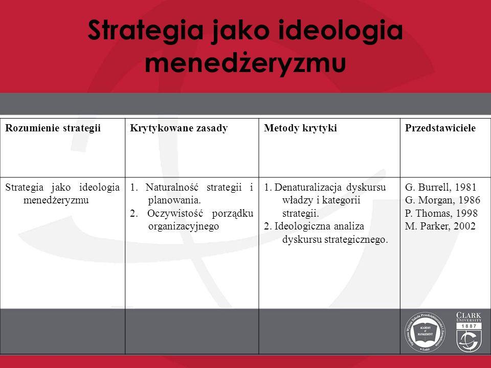 Strategia jako ideologia menedżeryzmu