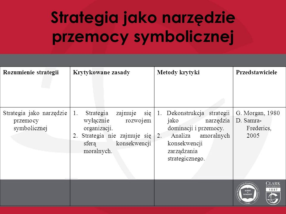 Strategia jako narzędzie przemocy symbolicznej