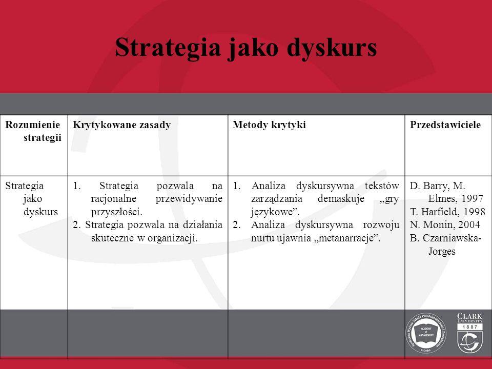 Strategia jako dyskurs