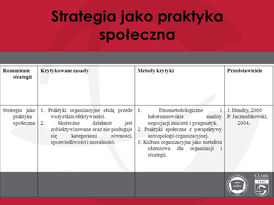 Strategia jako praktyka społeczna
