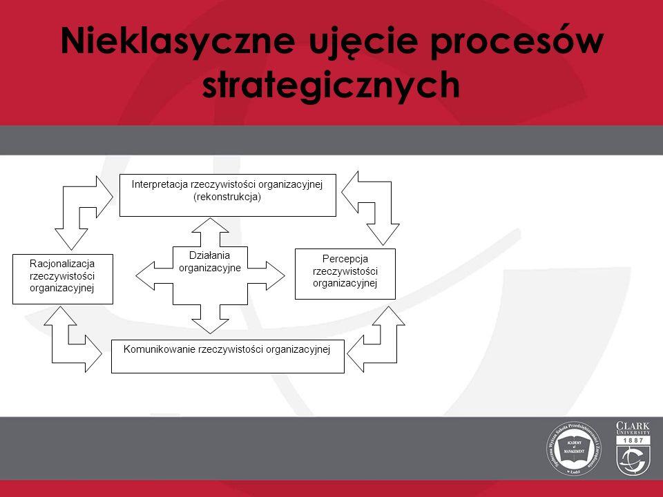 Nieklasyczne ujęcie procesów strategicznych