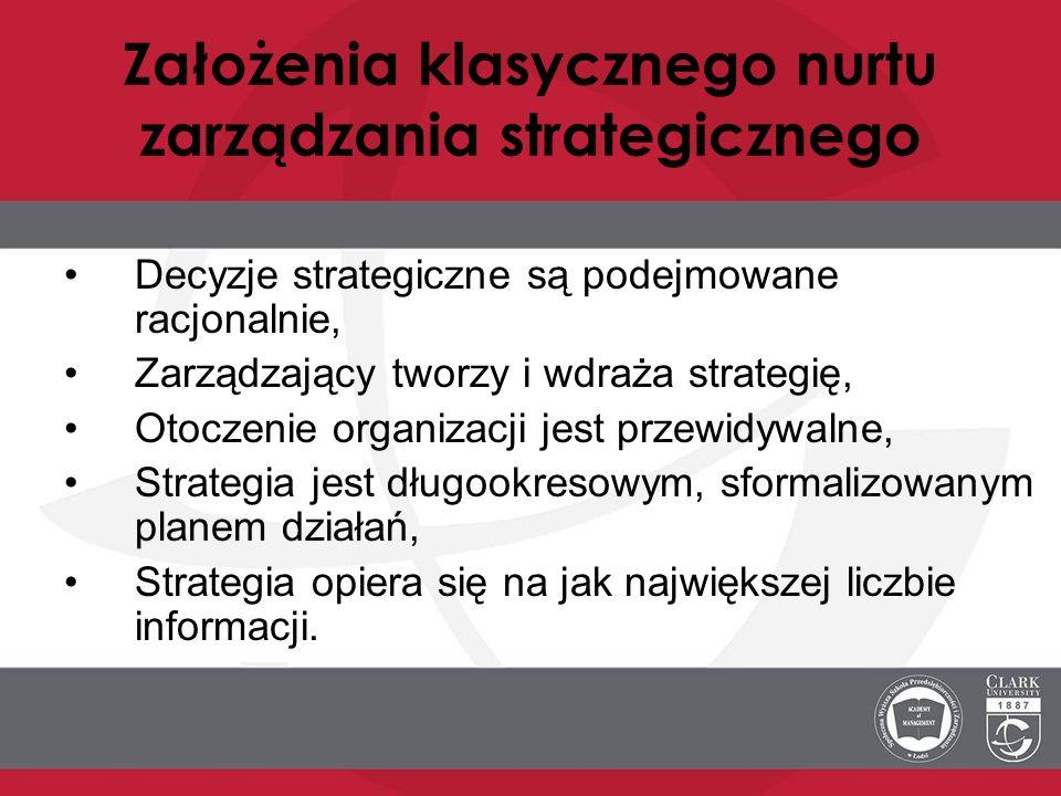 Założenia klasycznego nurtu zarządzania strategicznego
