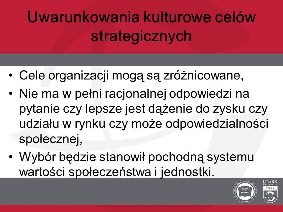 Uwarunkowania kulturowe celów strategicznych