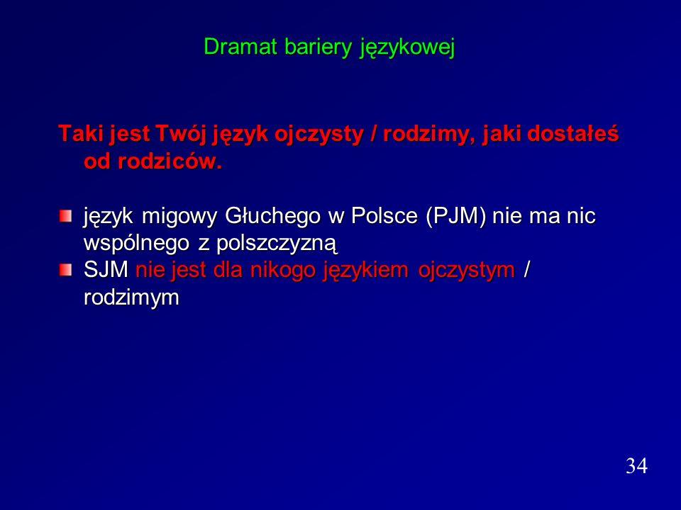 Dramat bariery językowej