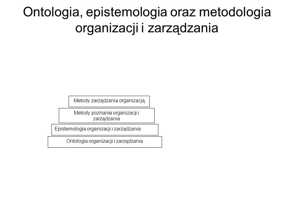 Ontologia, epistemologia oraz metodologia organizacji i zarządzania