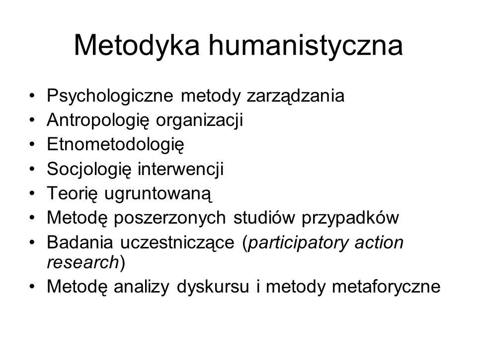 Metodyka humanistyczna