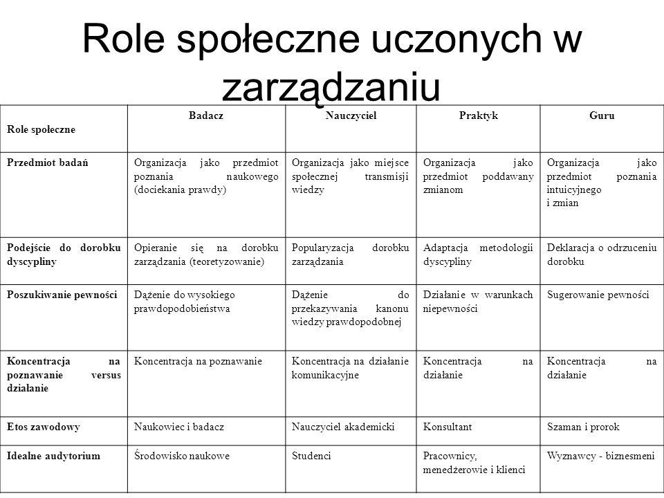 Role społeczne uczonych w zarządzaniu