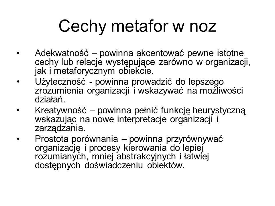 Cechy metafor w noz Adekwatność – powinna akcentować pewne istotne cechy lub relacje występujące zarówno w organizacji, jak i metaforycznym obiekcie.
