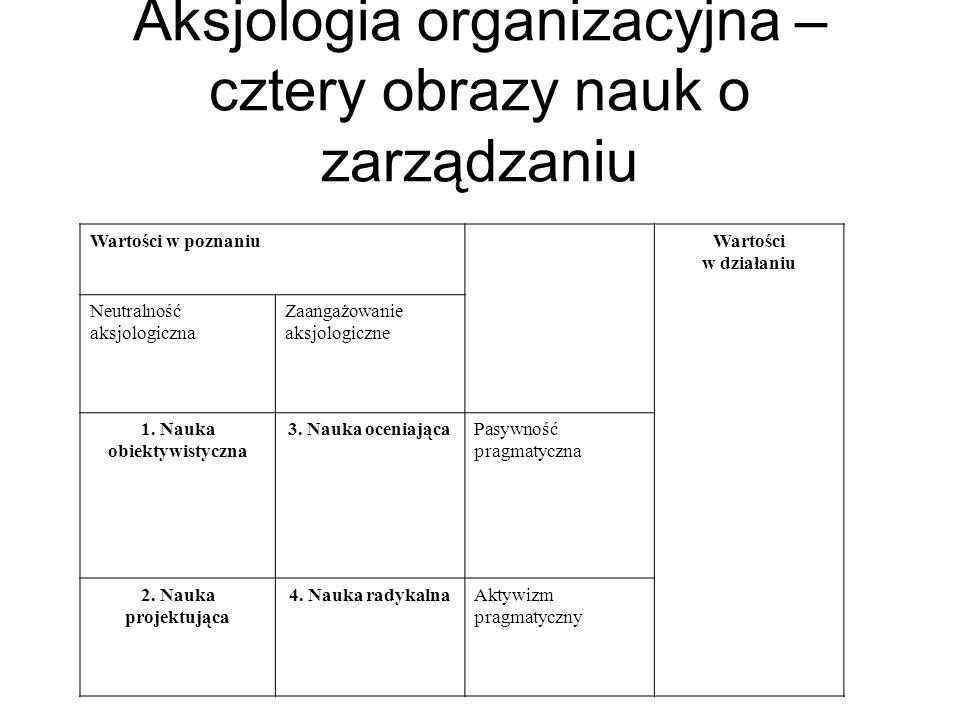 Aksjologia organizacyjna – cztery obrazy nauk o zarządzaniu