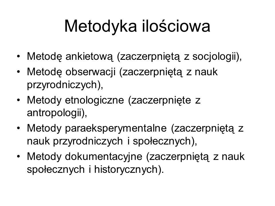 Metodyka ilościowa Metodę ankietową (zaczerpniętą z socjologii),