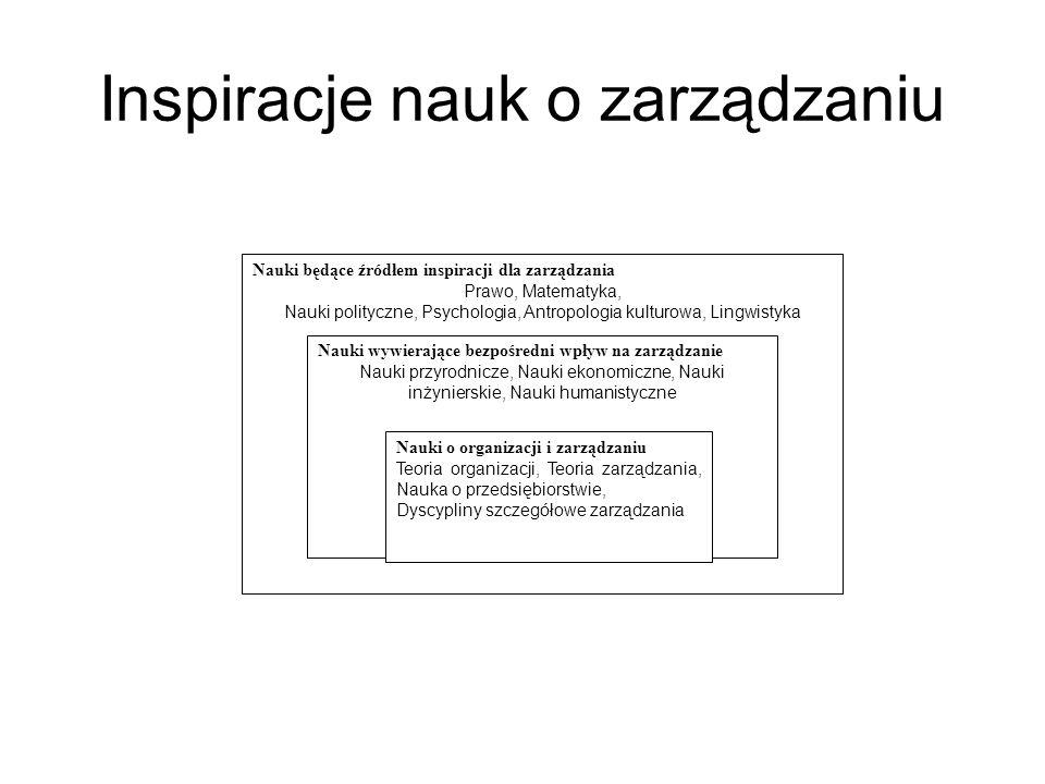 Inspiracje nauk o zarządzaniu
