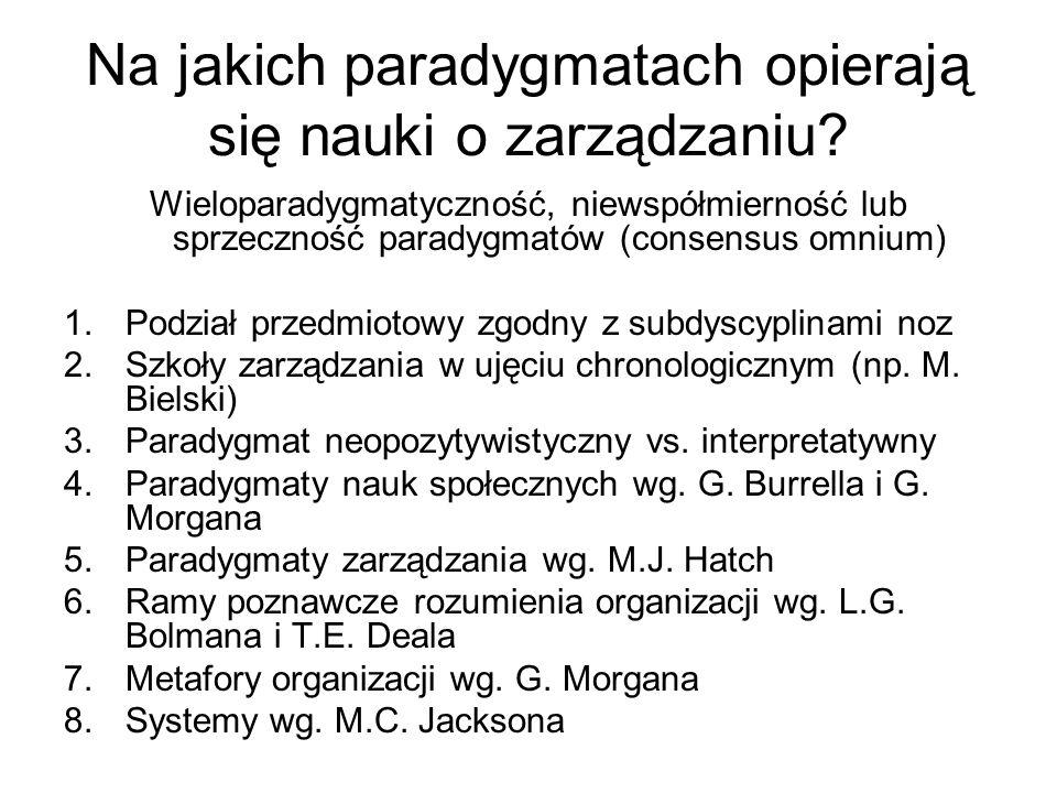 Na jakich paradygmatach opierają się nauki o zarządzaniu