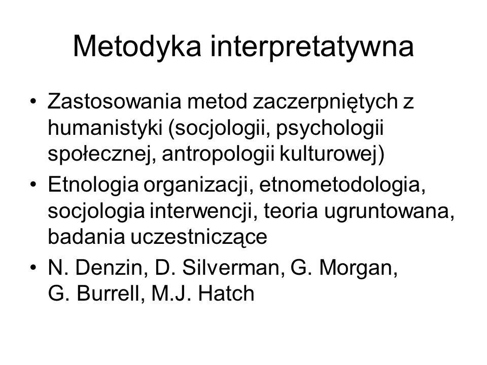 Metodyka interpretatywna