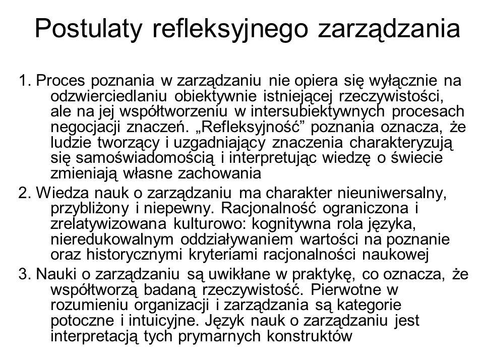 Postulaty refleksyjnego zarządzania