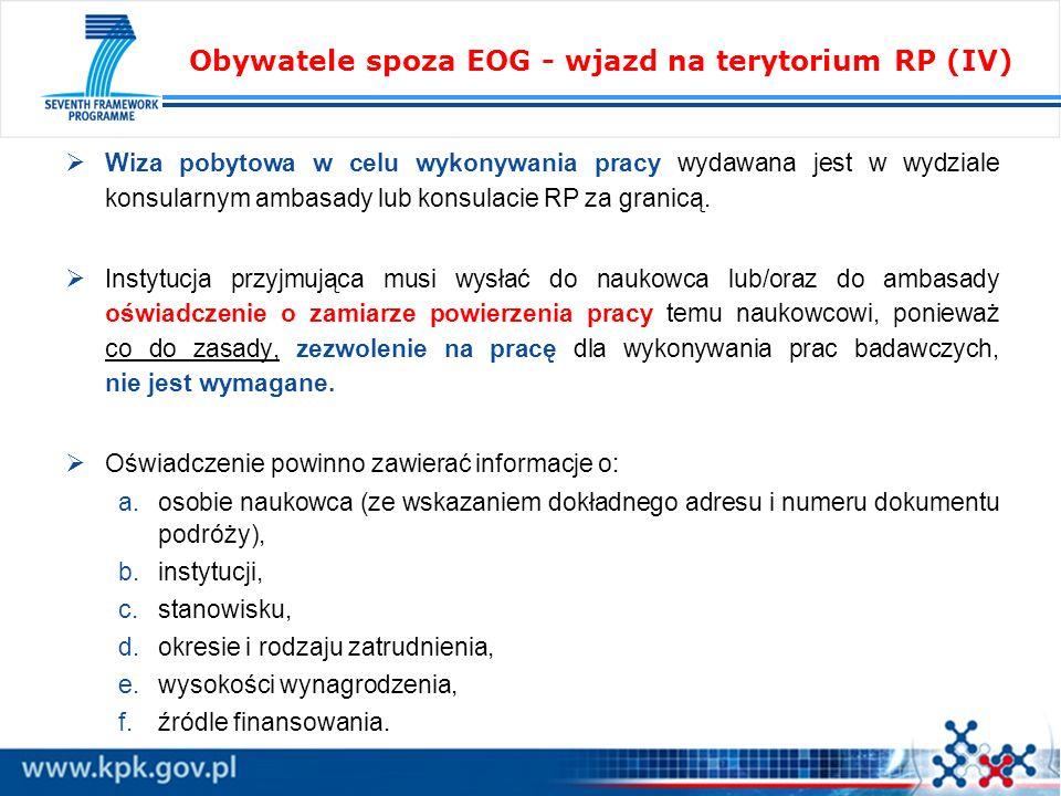 Obywatele spoza EOG - wjazd na terytorium RP (IV)