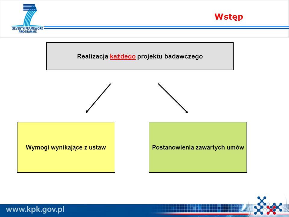 Wstęp Realizacja każdego projektu badawczego Wymogi wynikające z ustaw