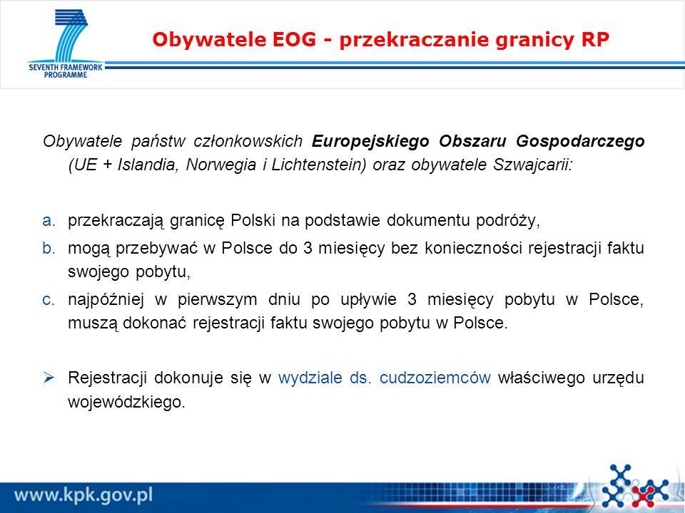Obywatele EOG - przekraczanie granicy RP