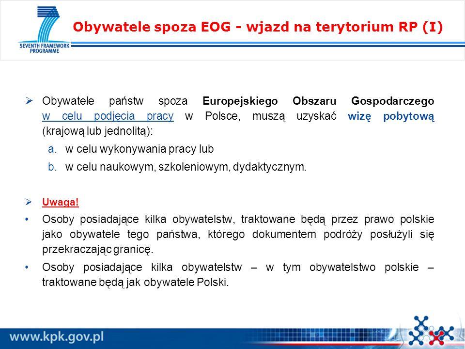 Obywatele spoza EOG - wjazd na terytorium RP (I)