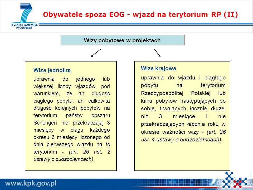 Obywatele spoza EOG - wjazd na terytorium RP (II)