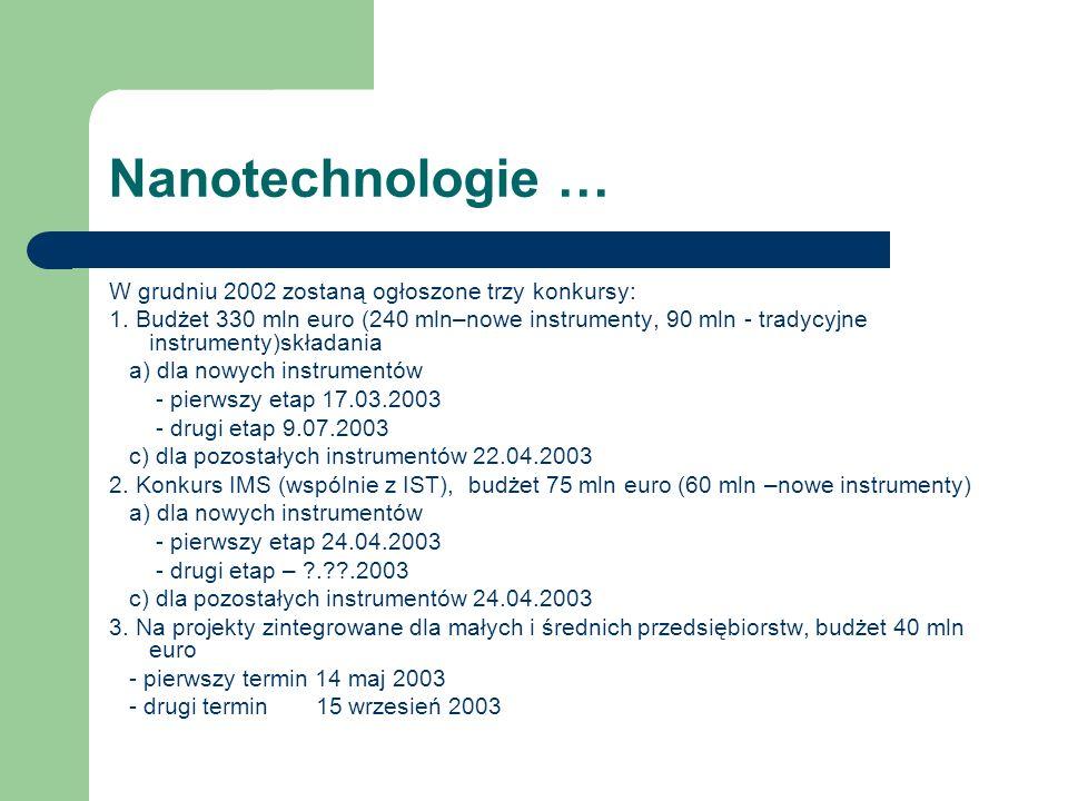 Nanotechnologie … W grudniu 2002 zostaną ogłoszone trzy konkursy: