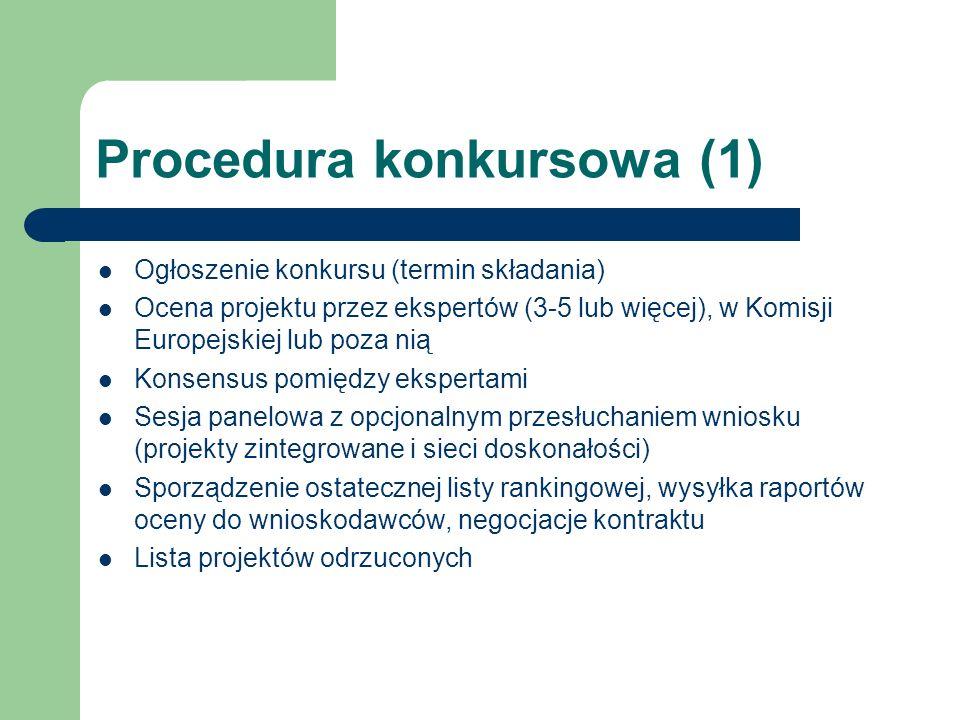 Procedura konkursowa (1)