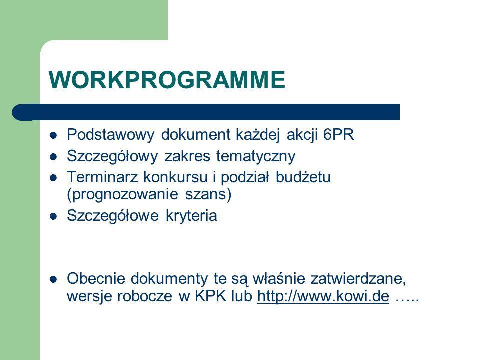 WORKPROGRAMME Podstawowy dokument każdej akcji 6PR