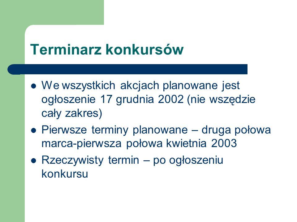 Terminarz konkursówWe wszystkich akcjach planowane jest ogłoszenie 17 grudnia 2002 (nie wszędzie cały zakres)